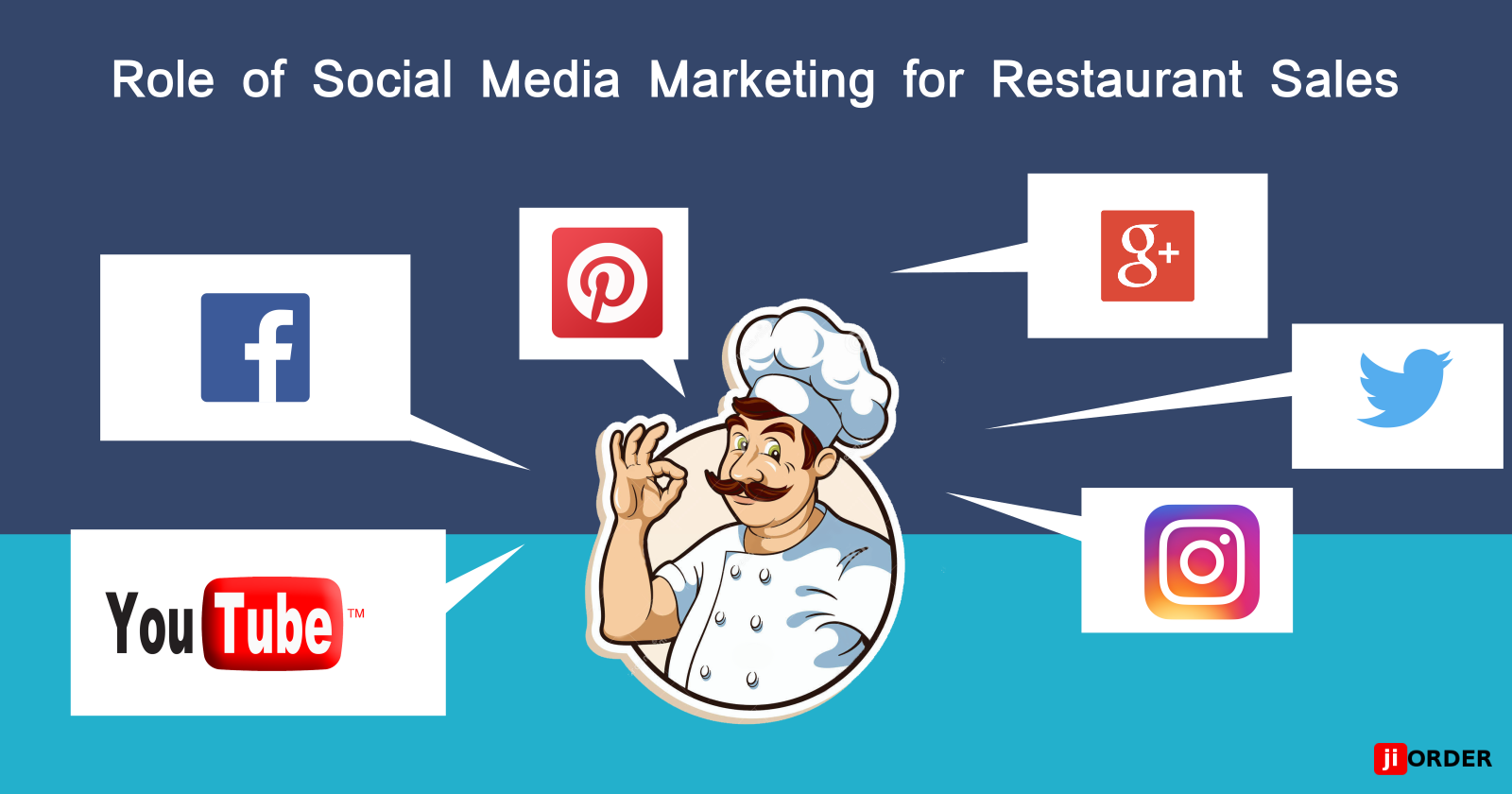 How Social Media Marketing Impacts your Restaurant Sales