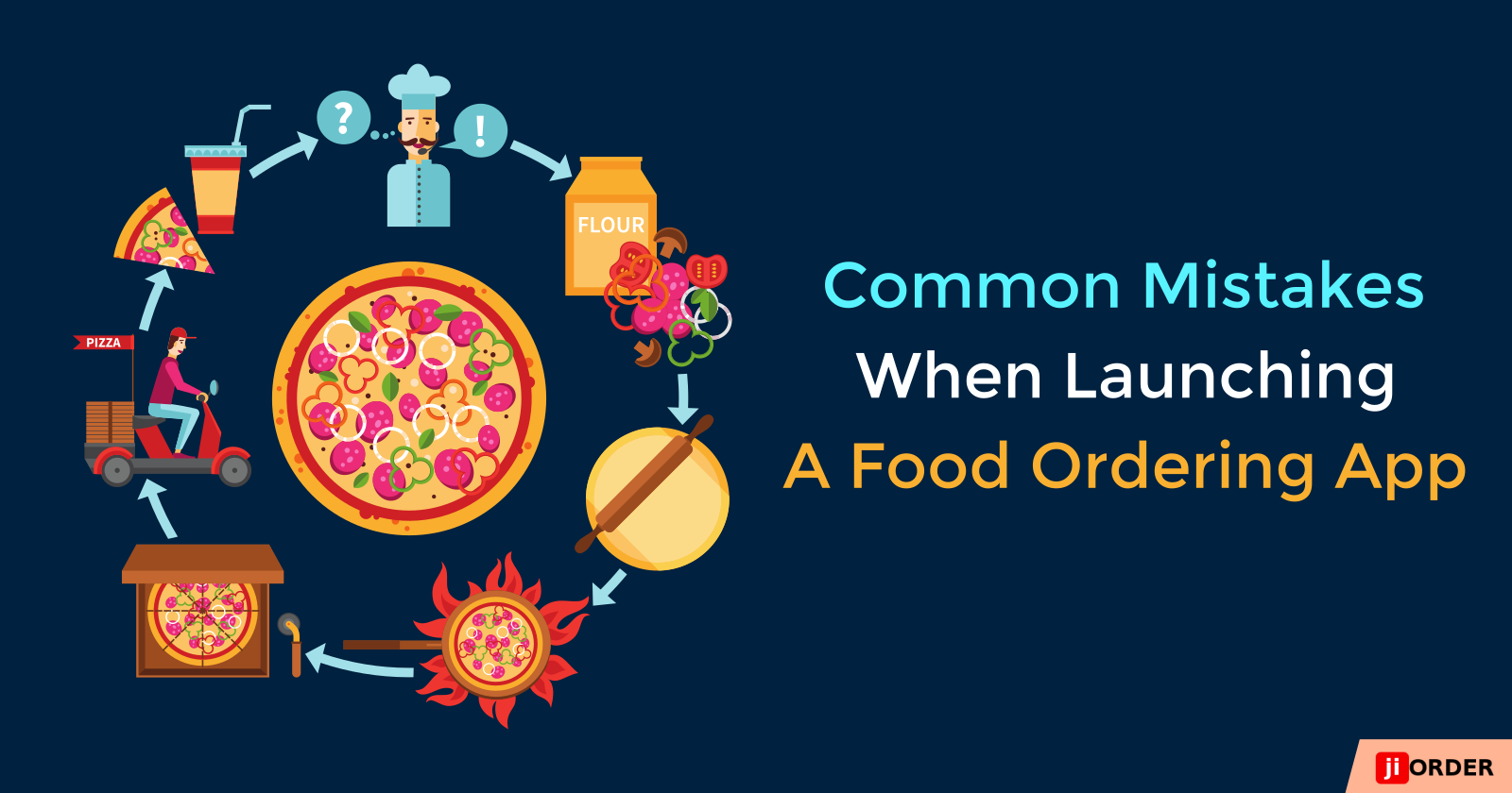 Mistakes to Avoid While Developing a Food Ordering App