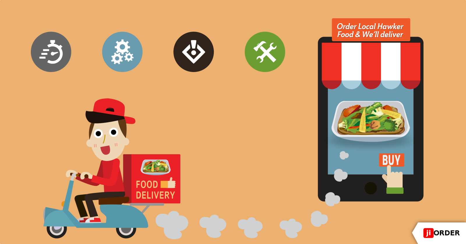 Requirements of an Online Food Ordering System